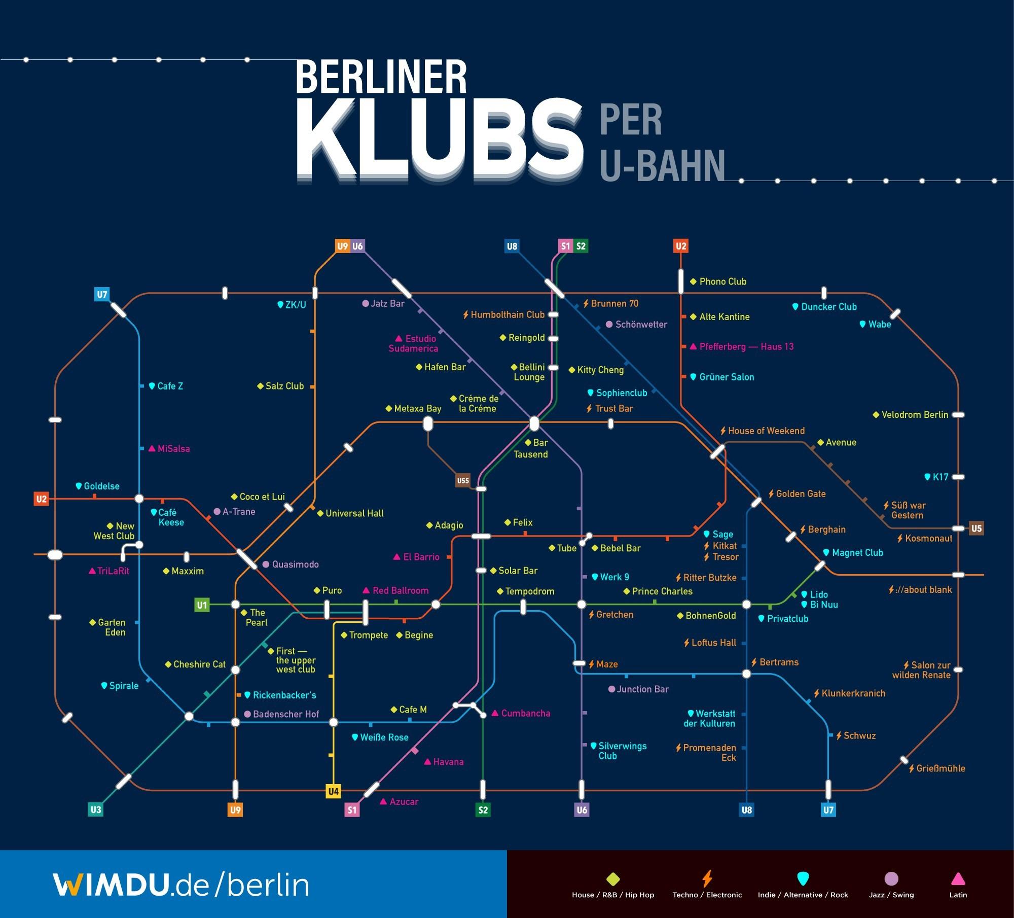 Mapa de Clubs en Berlín nochevieja silvester tipo de musica UBahn